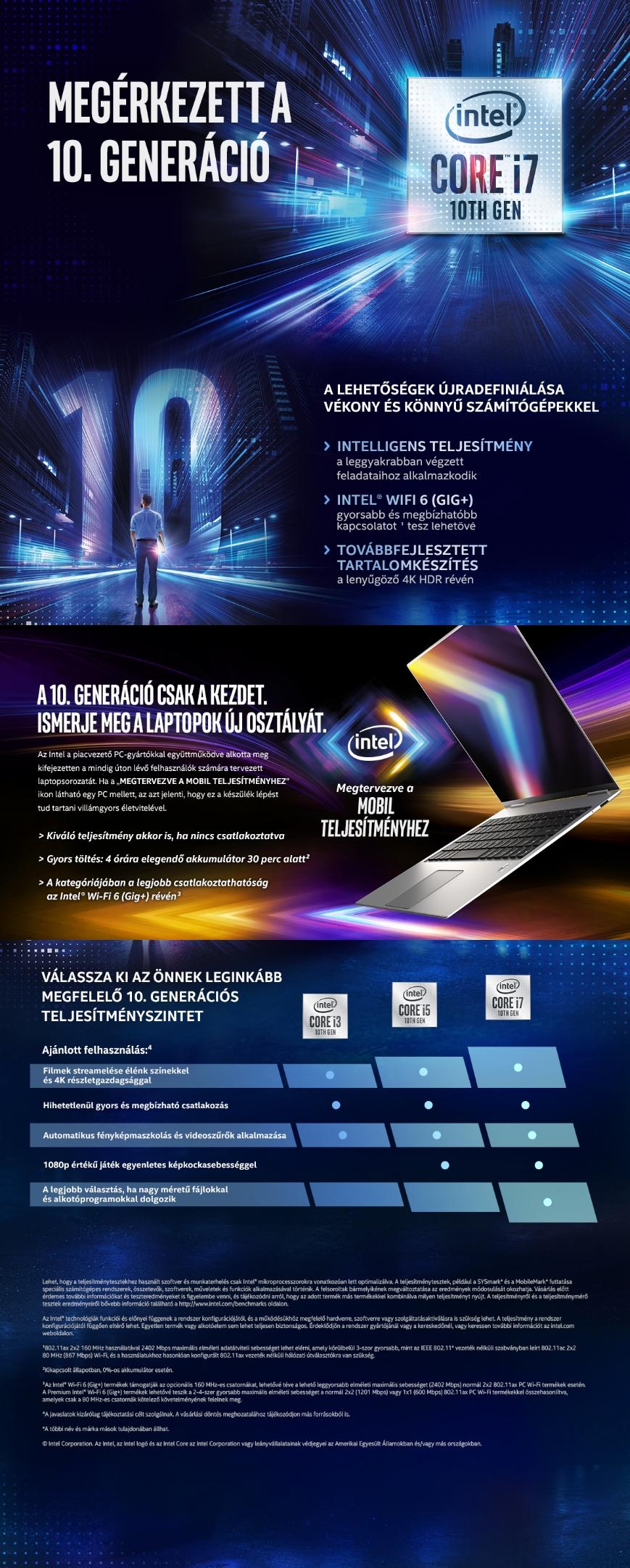 Intel10gen